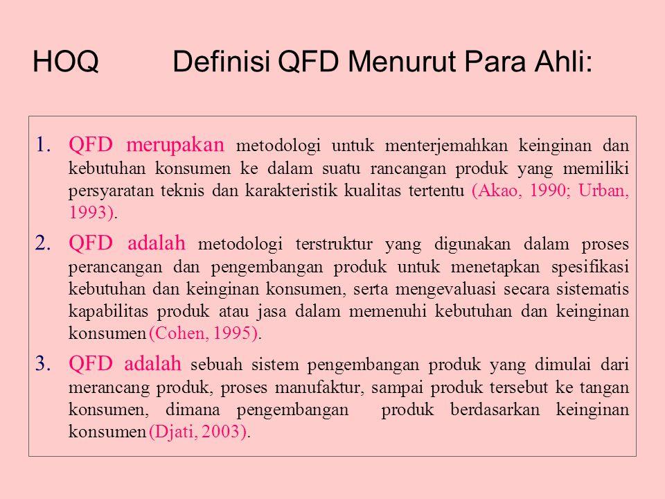 Definisi QFD Menurut Para Ahli: 1.QFD merupakan metodologi untuk menterjemahkan keinginan dan kebutuhan konsumen ke dalam suatu rancangan produk yang memiliki persyaratan teknis dan karakteristik kualitas tertentu (Akao, 1990; Urban, 1993).