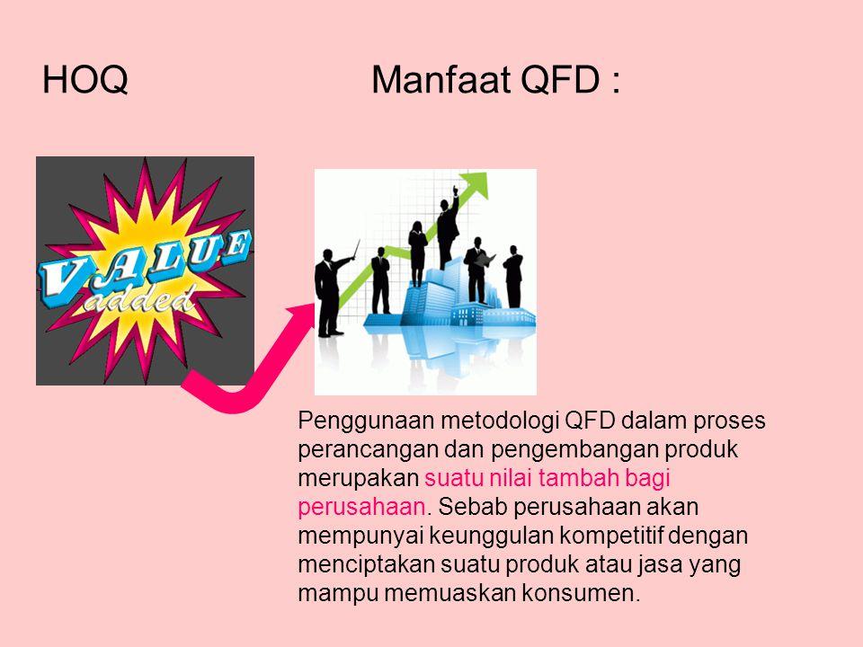 Manfaat QFD : HOQ Penggunaan metodologi QFD dalam proses perancangan dan pengembangan produk merupakan suatu nilai tambah bagi perusahaan. Sebab perus