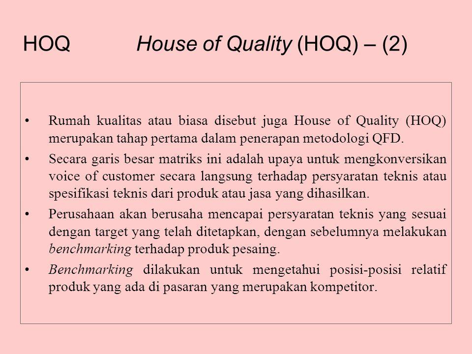 House of Quality (HOQ) – (2) •Rumah kualitas atau biasa disebut juga House of Quality (HOQ) merupakan tahap pertama dalam penerapan metodologi QFD.