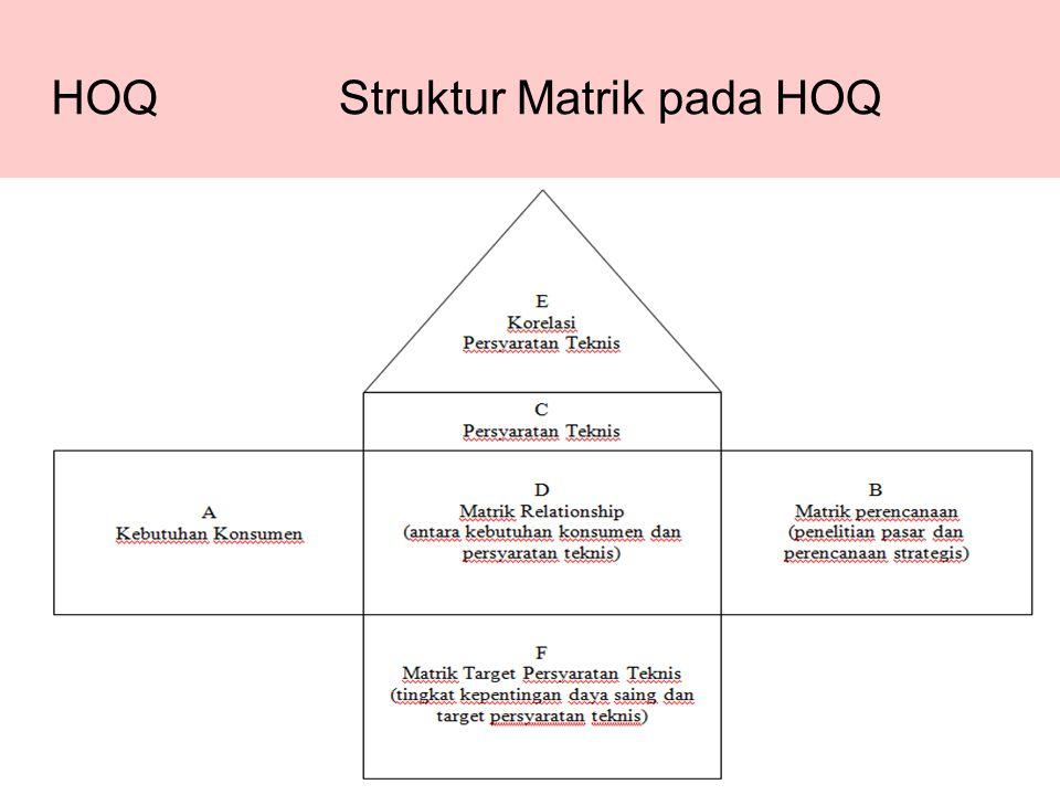 Struktur Matrik pada HOQ HOQ