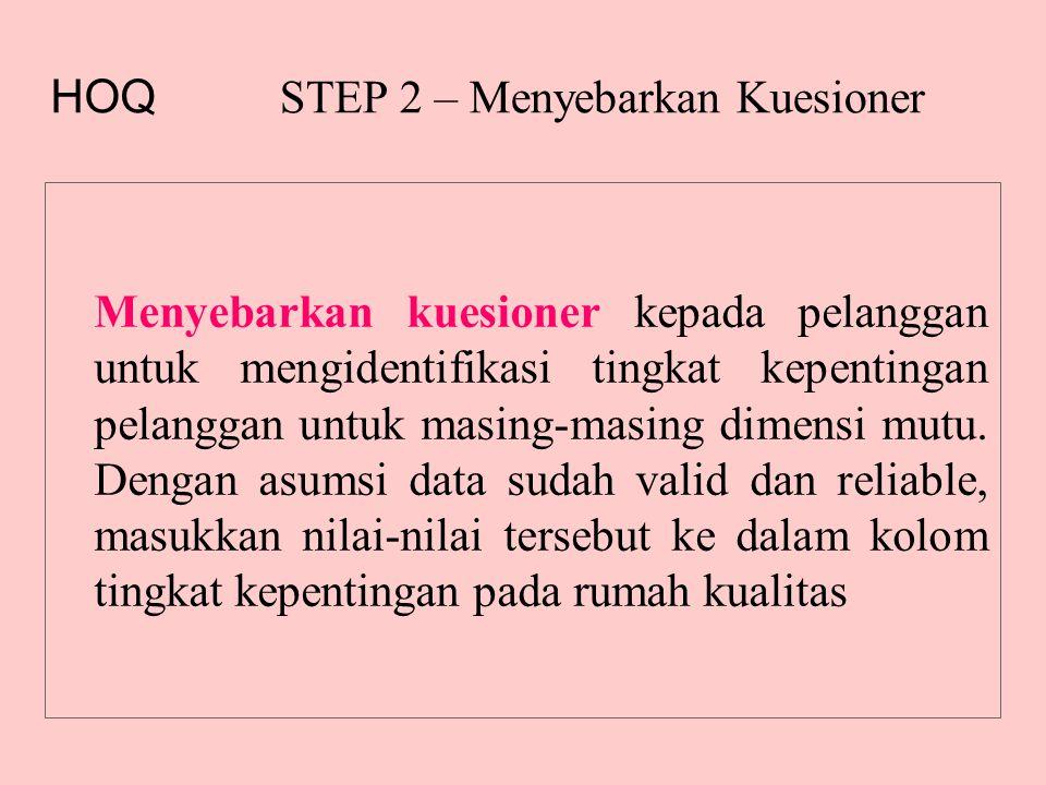 STEP 2 – Menyebarkan Kuesioner Menyebarkan kuesioner kepada pelanggan untuk mengidentifikasi tingkat kepentingan pelanggan untuk masing-masing dimensi mutu.