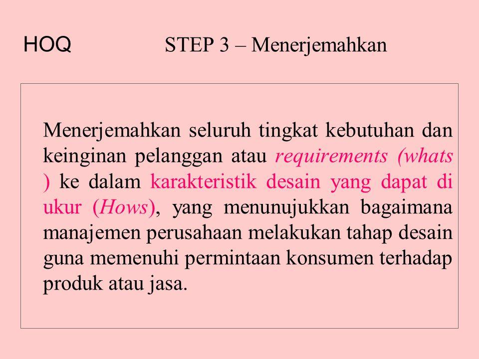 STEP 3 – Menerjemahkan Menerjemahkan seluruh tingkat kebutuhan dan keinginan pelanggan atau requirements (whats ) ke dalam karakteristik desain yang d