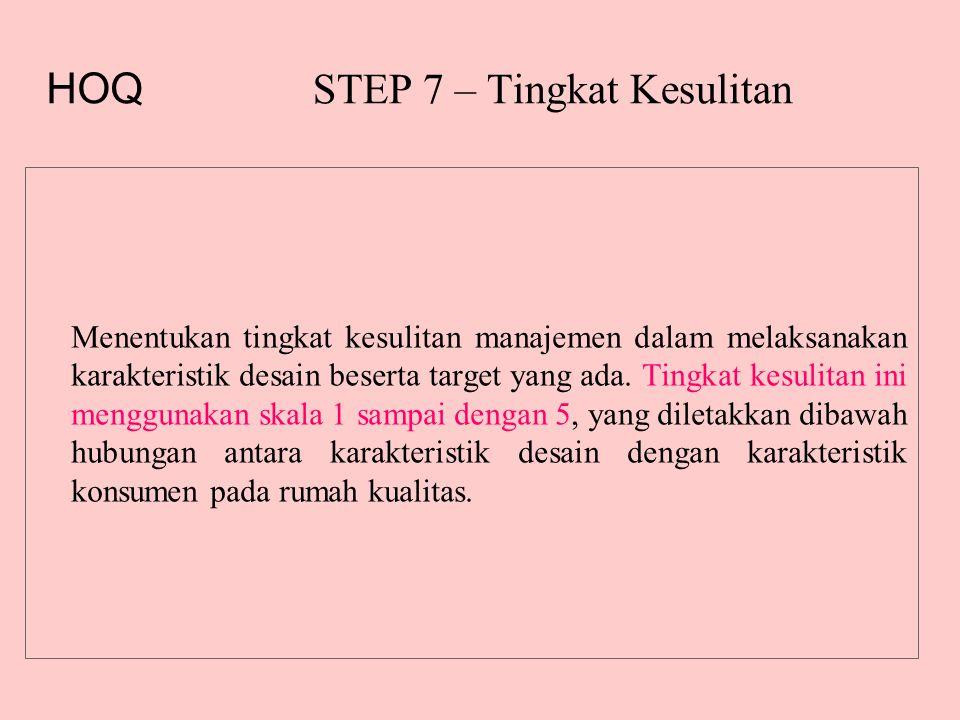 STEP 7 – Tingkat Kesulitan Menentukan tingkat kesulitan manajemen dalam melaksanakan karakteristik desain beserta target yang ada. Tingkat kesulitan i