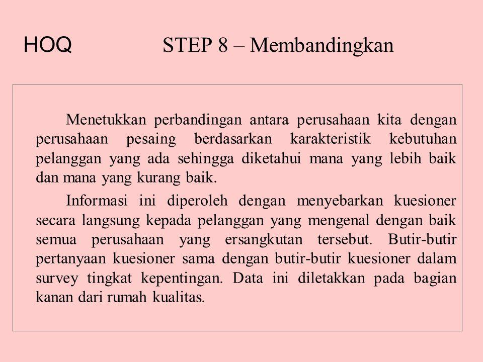 STEP 8 – Membandingkan Menetukkan perbandingan antara perusahaan kita dengan perusahaan pesaing berdasarkan karakteristik kebutuhan pelanggan yang ada sehingga diketahui mana yang lebih baik dan mana yang kurang baik.
