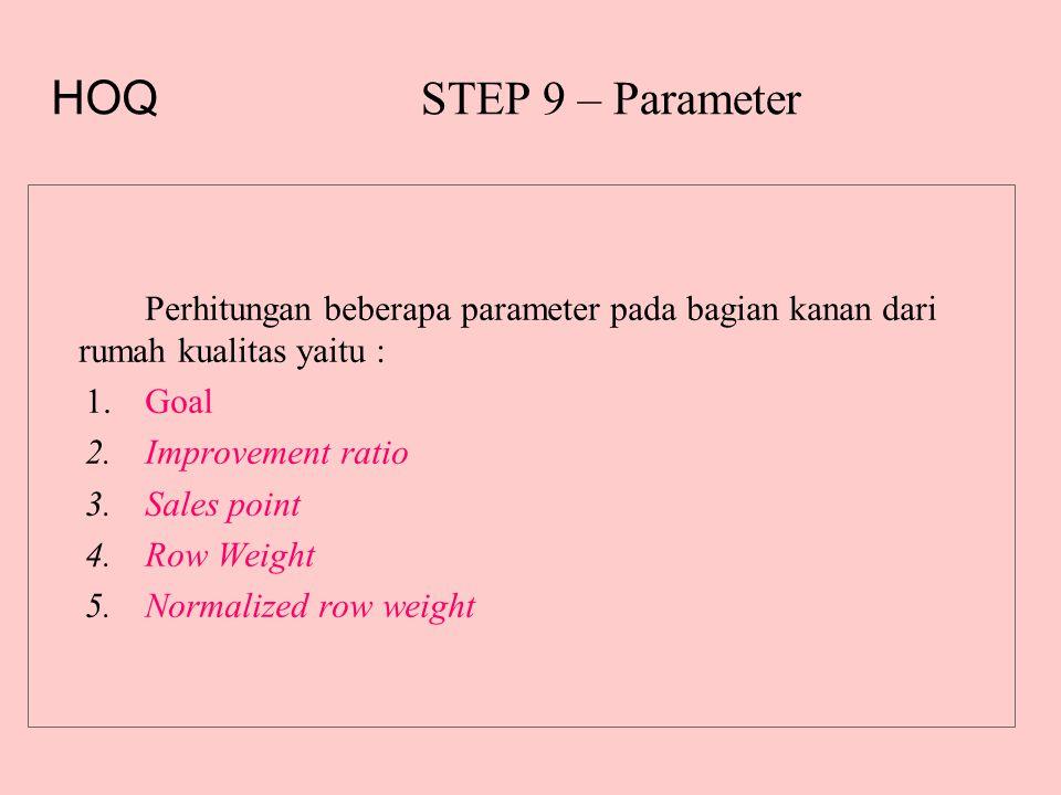 STEP 9 – Parameter Perhitungan beberapa parameter pada bagian kanan dari rumah kualitas yaitu : 1.Goal 2.Improvement ratio 3.Sales point 4.Row Weight 5.Normalized row weight HOQ