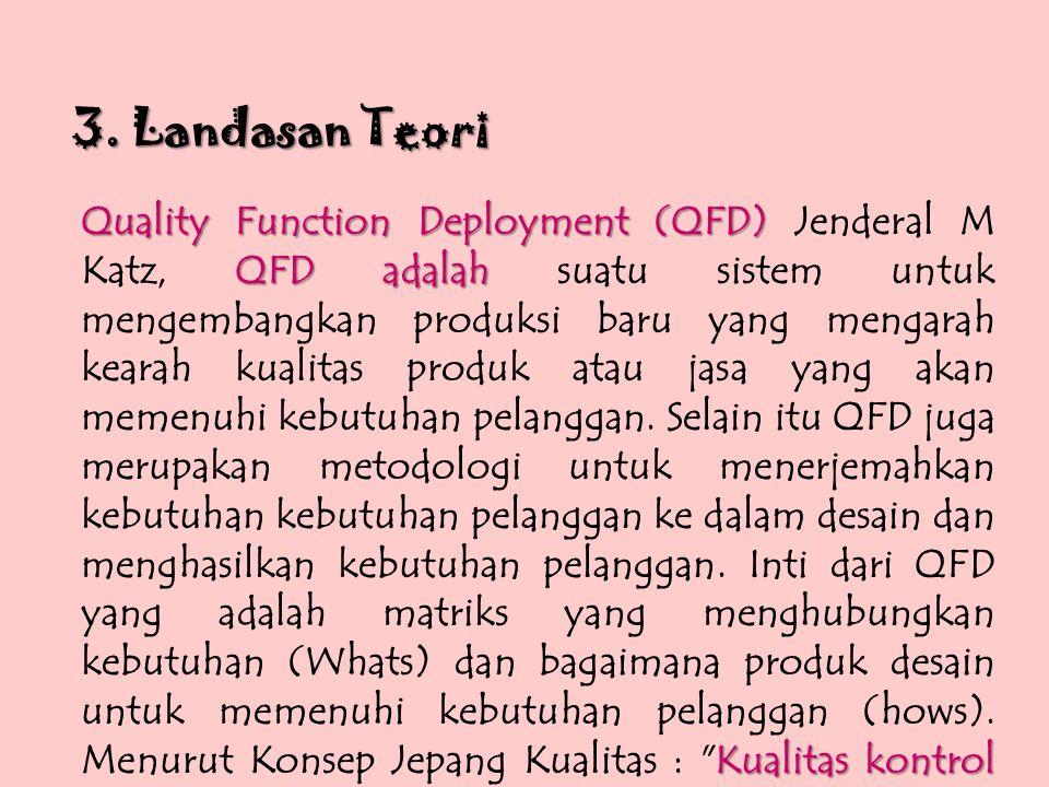 3. Landasan Teori Quality Function Deployment (QFD) QFD adalah Kualitas kontrol QFD adalah Quality Function Deployment (QFD) Jenderal M Katz, QFD adal