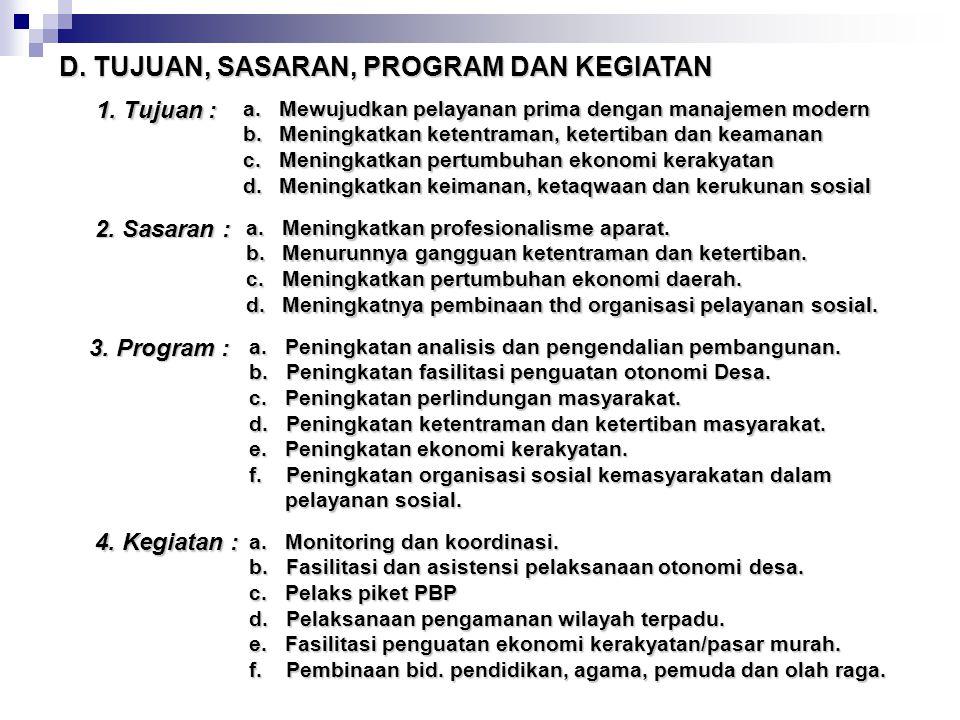 D. TUJUAN, SASARAN, PROGRAM DAN KEGIATAN 1. Tujuan : a.Meningkatkan profesionalisme aparat. b.Menurunnya gangguan ketentraman dan ketertiban. c.Mening