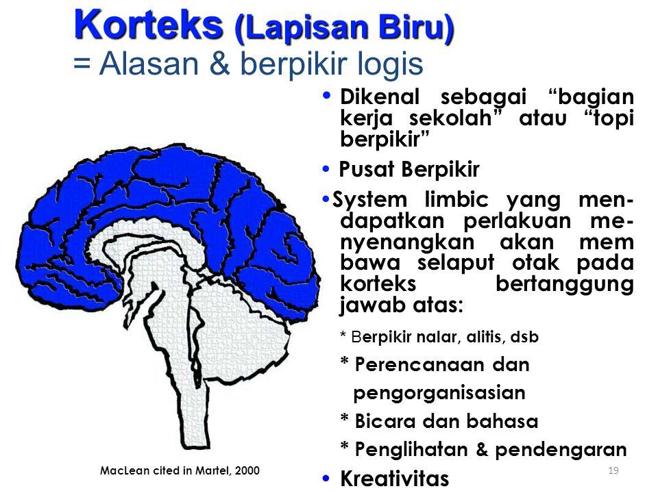"""19 • Dikenal sebagai """"bagian kerja sekolah"""" atau """"topi berpikir"""" • Pusat Berpikir •System limbic yang men- dapatkan perlakuan me- nyenangkan akan mem"""