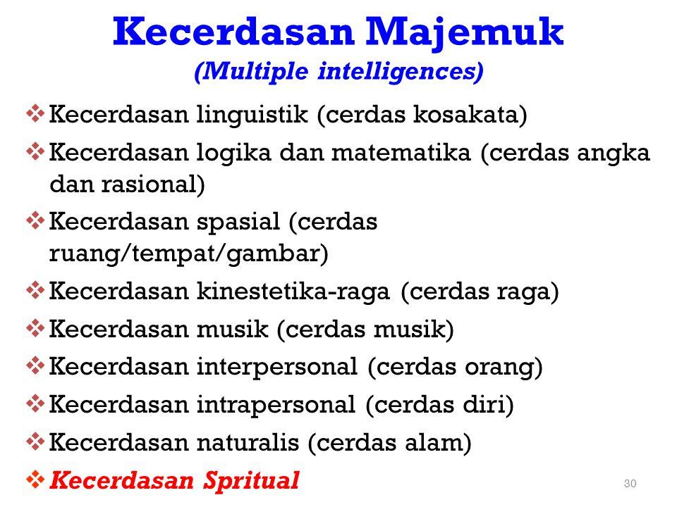 30 Kecerdasan Majemuk (Multiple intelligences)  Kecerdasan linguistik (cerdas kosakata)  Kecerdasan logika dan matematika (cerdas angka dan rasional