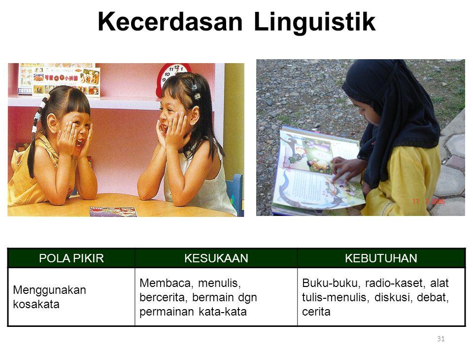 31 Kecerdasan Linguistik POLA PIKIRKESUKAANKEBUTUHAN Menggunakan kosakata Membaca, menulis, bercerita, bermain dgn permainan kata-kata Buku-buku, radi