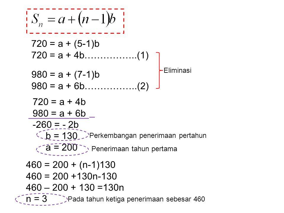 720 = a + (5-1)b 720 = a + 4b……………..(1) 980 = a + (7-1)b 980 = a + 6b……………..(2) Eliminasi 720 = a + 4b 980 = a + 6b -260 = - 2b b = 130 a = 200 Perkembangan penerimaan pertahun Penerimaan tahun pertama 460 = 200 + (n-1)130 460 = 200 +130n-130 460 – 200 + 130 =130n n = 3 Pada tahun ketiga penerimaan sebesar 460