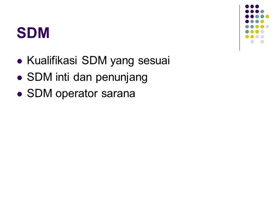 SDM  Kualifikasi SDM yang sesuai  SDM inti dan penunjang  SDM operator sarana
