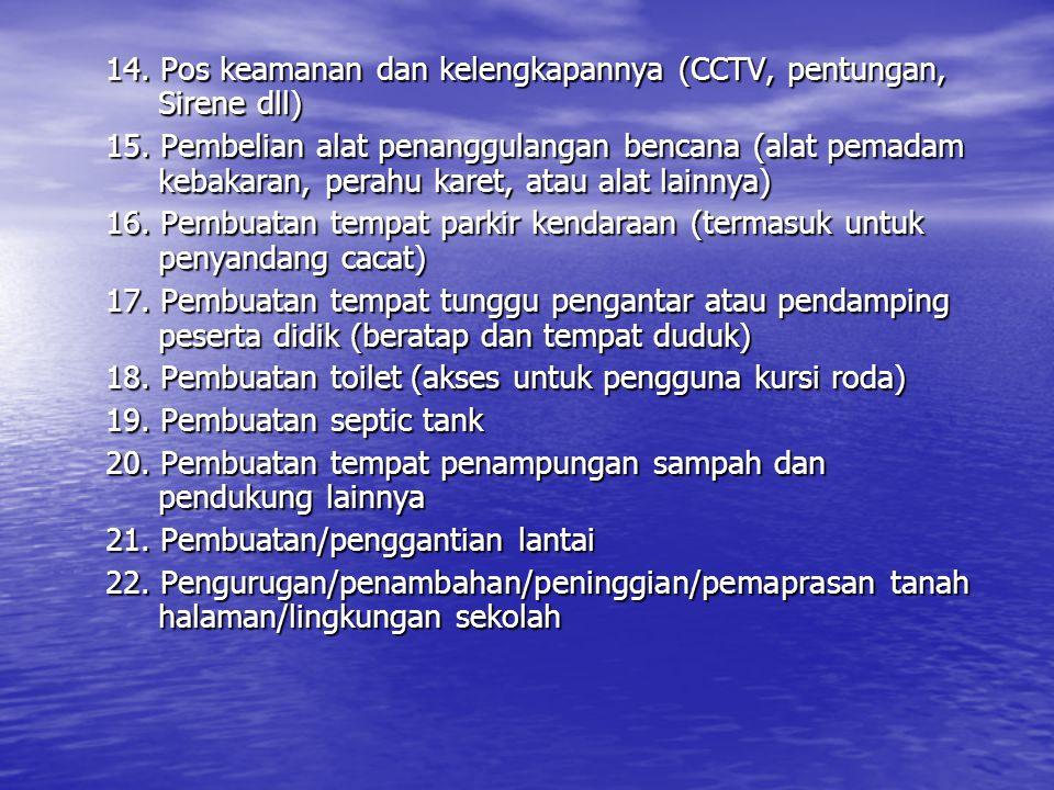 14.Pos keamanan dan kelengkapannya (CCTV, pentungan, Sirene dll) 15.