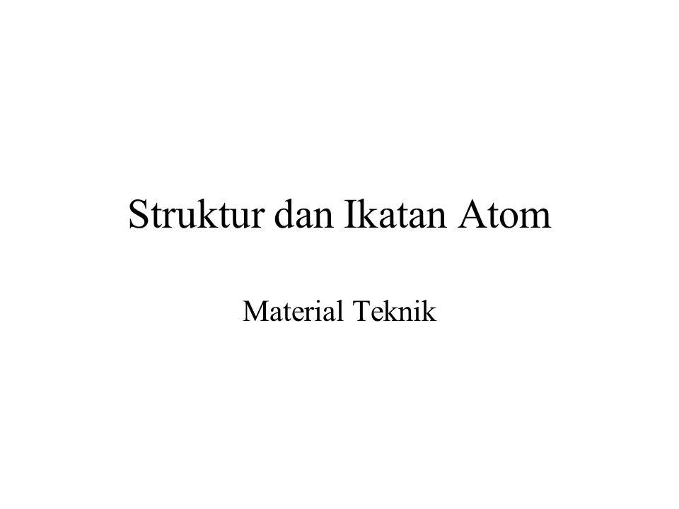 Struktur dan Ikatan Atom Material Teknik