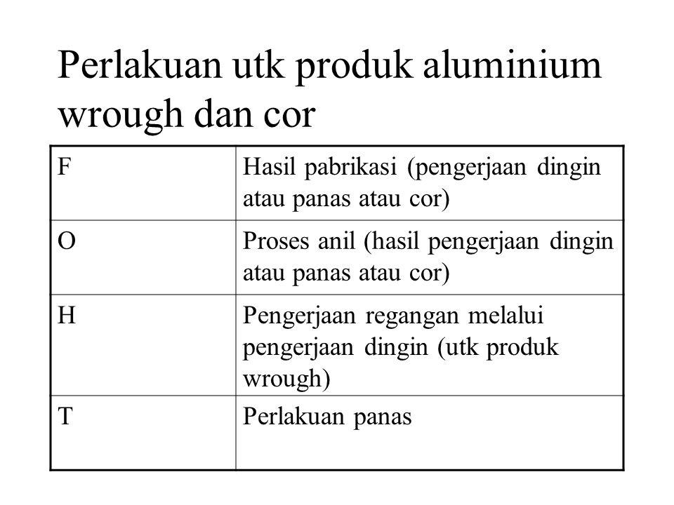 Perlakuan utk produk aluminium wrough dan cor FHasil pabrikasi (pengerjaan dingin atau panas atau cor) OProses anil (hasil pengerjaan dingin atau panas atau cor) HPengerjaan regangan melalui pengerjaan dingin (utk produk wrough) TPerlakuan panas