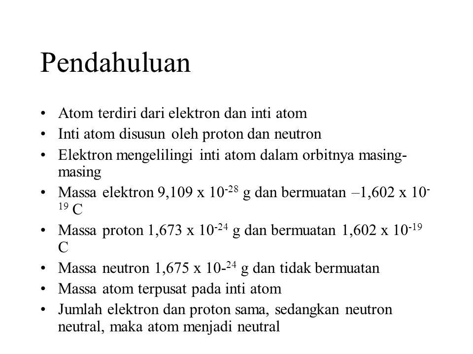 Pendahuluan •Atom terdiri dari elektron dan inti atom •Inti atom disusun oleh proton dan neutron •Elektron mengelilingi inti atom dalam orbitnya masing- masing •Massa elektron 9,109 x 10 -28 g dan bermuatan –1,602 x 10 - 19 C •Massa proton 1,673 x 10 -24 g dan bermuatan 1,602 x 10 -19 C •Massa neutron 1,675 x 10- 24 g dan tidak bermuatan •Massa atom terpusat pada inti atom •Jumlah elektron dan proton sama, sedangkan neutron neutral, maka atom menjadi neutral