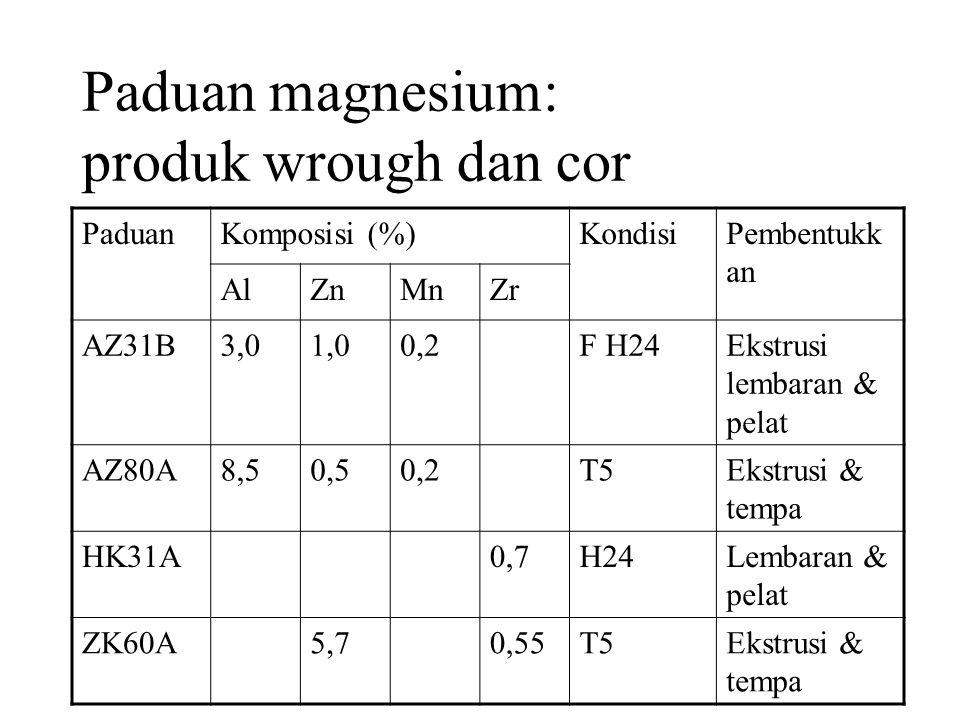 Paduan magnesium: produk wrough dan cor PaduanKomposisi (%)KondisiPembentukk an AlZnMnZr AZ31B3,01,00,2F H24Ekstrusi lembaran & pelat AZ80A8,50,50,2T5Ekstrusi & tempa HK31A0,7H24Lembaran & pelat ZK60A5,70,55T5Ekstrusi & tempa