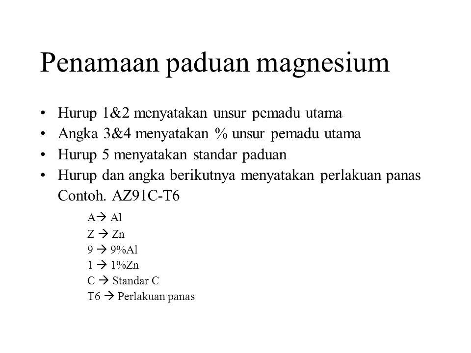 Penamaan paduan magnesium •Hurup 1&2 menyatakan unsur pemadu utama •Angka 3&4 menyatakan % unsur pemadu utama •Hurup 5 menyatakan standar paduan •Hurup dan angka berikutnya menyatakan perlakuan panas Contoh.
