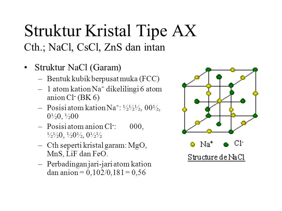 Struktur Kristal Tipe AX Cth.; NaCl, CsCl, ZnS dan intan •Struktur NaCl (Garam) –Bentuk kubik berpusat muka (FCC) –1 atom kation Na + dikelilingi 6 atom anion Cl - (BK 6) –Posisi atom kation Na + : ½½½, 00½, 0½0, ½00 –Posisi atom anion Cl - : 000, ½½0, ½0½, 0½½ –Cth seperti kristal garam: MgO, MnS, LiF dan FeO.