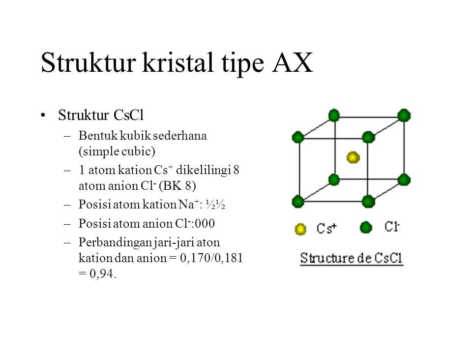 Struktur kristal tipe AX •Struktur CsCl –Bentuk kubik sederhana (simple cubic) –1 atom kation Cs + dikelilingi 8 atom anion Cl - (BK 8) –Posisi atom kation Na + : ½½ –Posisi atom anion Cl - :000 –Perbandingan jari-jari aton kation dan anion = 0,170/0,181 = 0,94.