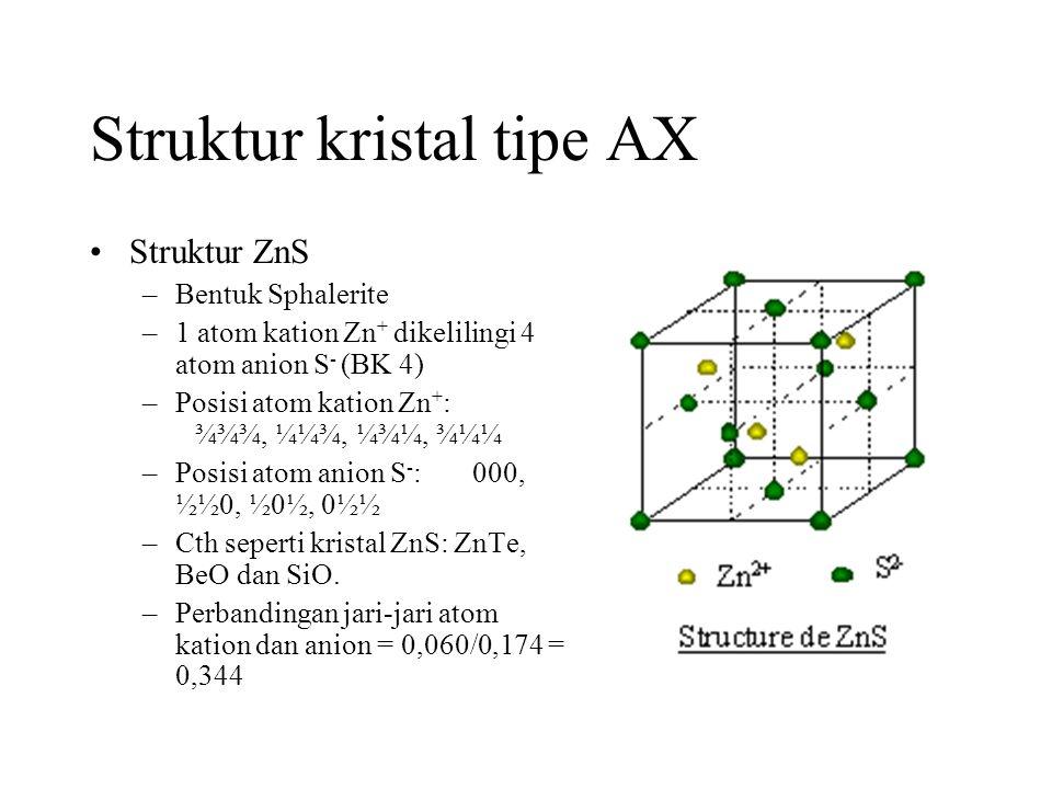 Struktur kristal tipe AX •Struktur ZnS –Bentuk Sphalerite –1 atom kation Zn + dikelilingi 4 atom anion S - (BK 4) –Posisi atom kation Zn + : ¾¾¾, ¼¼¾, ¼¾¼, ¾¼¼ –Posisi atom anion S - : 000, ½½0, ½0½, 0½½ –Cth seperti kristal ZnS: ZnTe, BeO dan SiO.