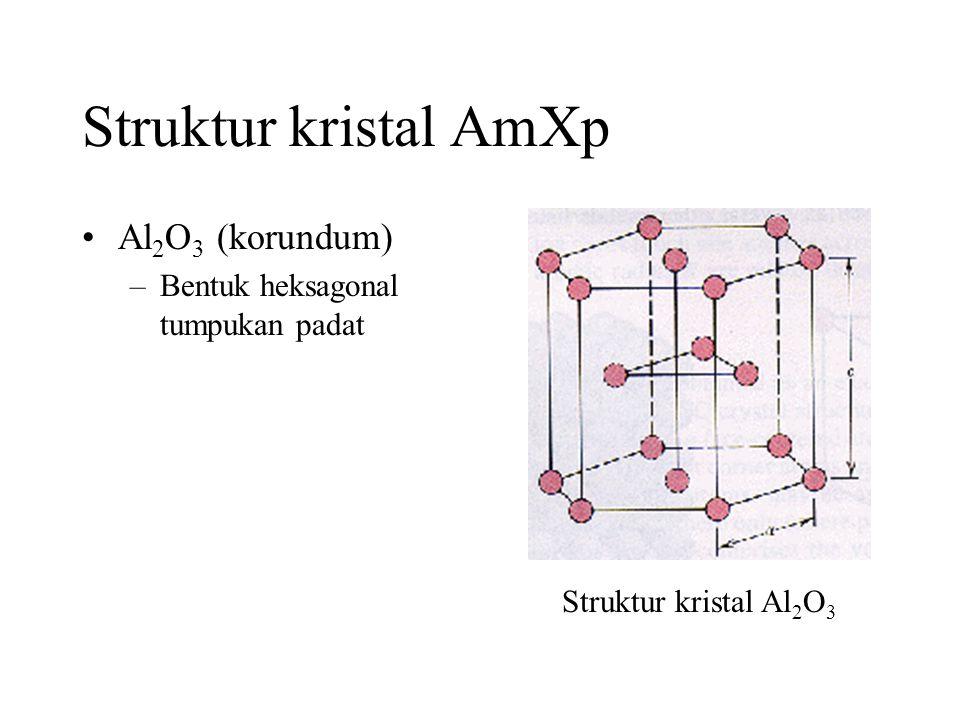 Struktur kristal AmXp •Al 2 O 3 (korundum) –Bentuk heksagonal tumpukan padat Struktur kristal Al 2 O 3