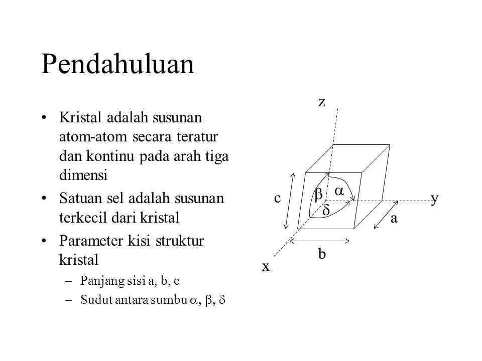 Pendahuluan •Kristal adalah susunan atom-atom secara teratur dan kontinu pada arah tiga dimensi •Satuan sel adalah susunan terkecil dari kristal •Parameter kisi struktur kristal –Panjang sisi a, b, c –Sudut antara sumbu  b a c    x y z
