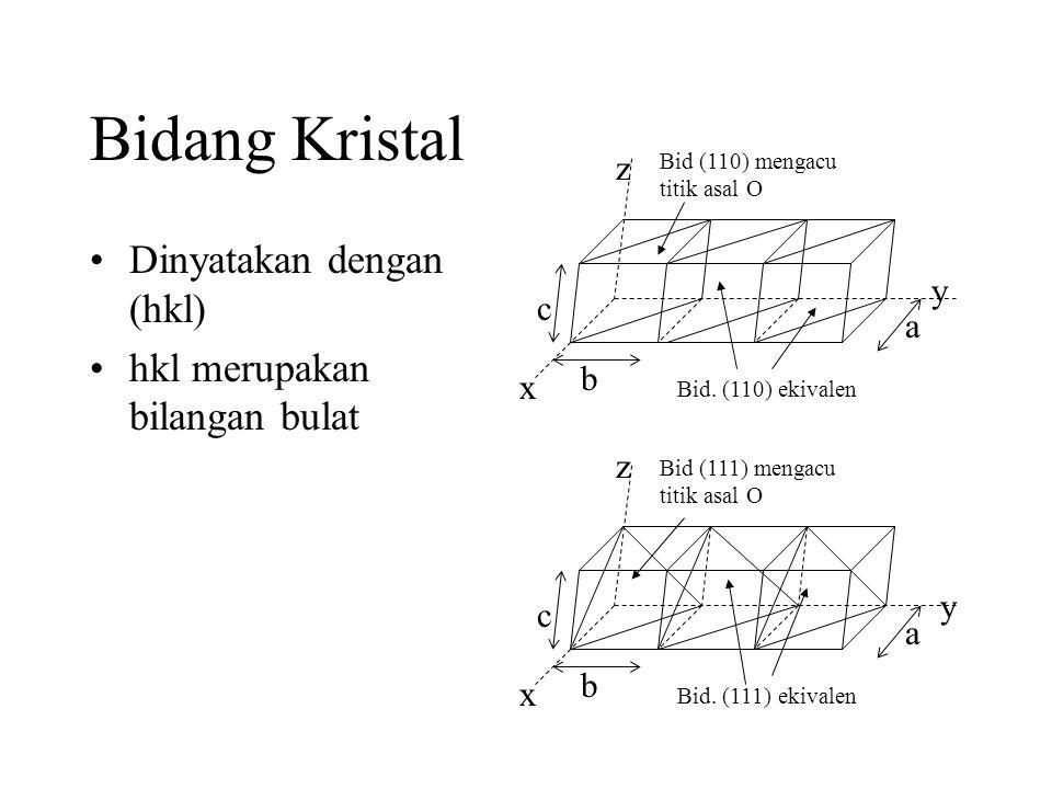 Bidang Kristal •Dinyatakan dengan (hkl) •hkl merupakan bilangan bulat b a c x Bid (110) mengacu titik asal O Bid.