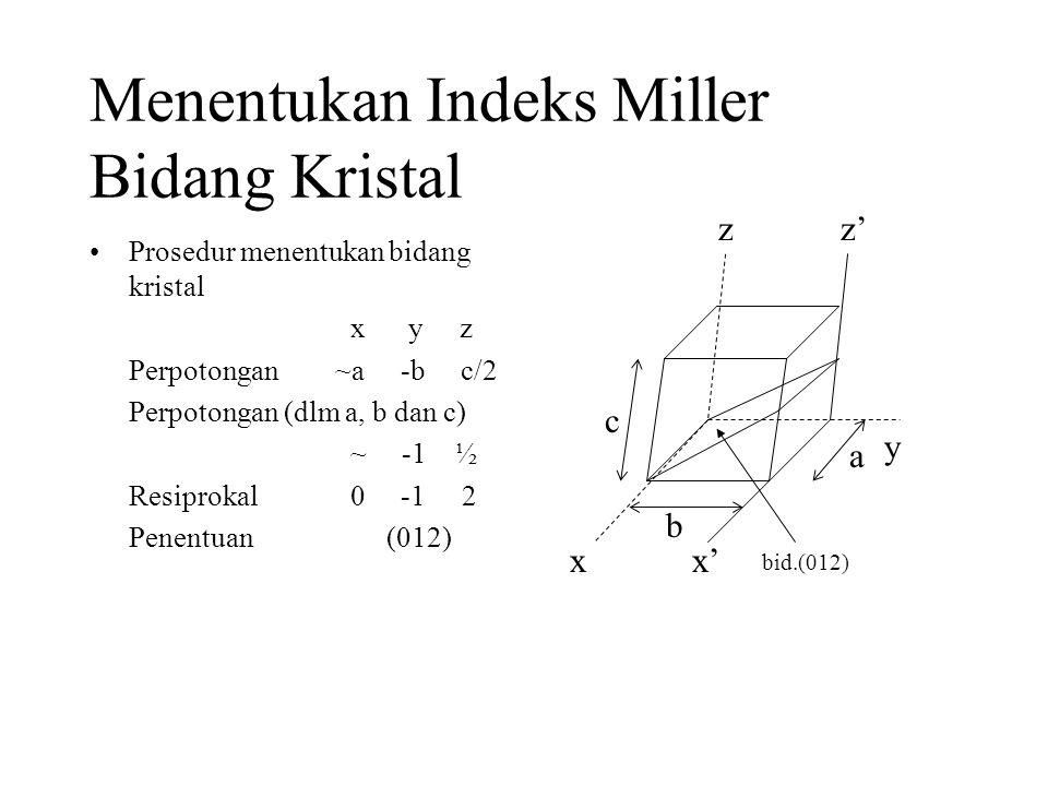Menentukan Indeks Miller Bidang Kristal •Prosedur menentukan bidang kristal x y z Perpotongan ~a -b c/2 Perpotongan (dlm a, b dan c) ~ -1 ½ Resiprokal 0 -1 2 Penentuan (012) c y b a x z bid.(012) z' x'