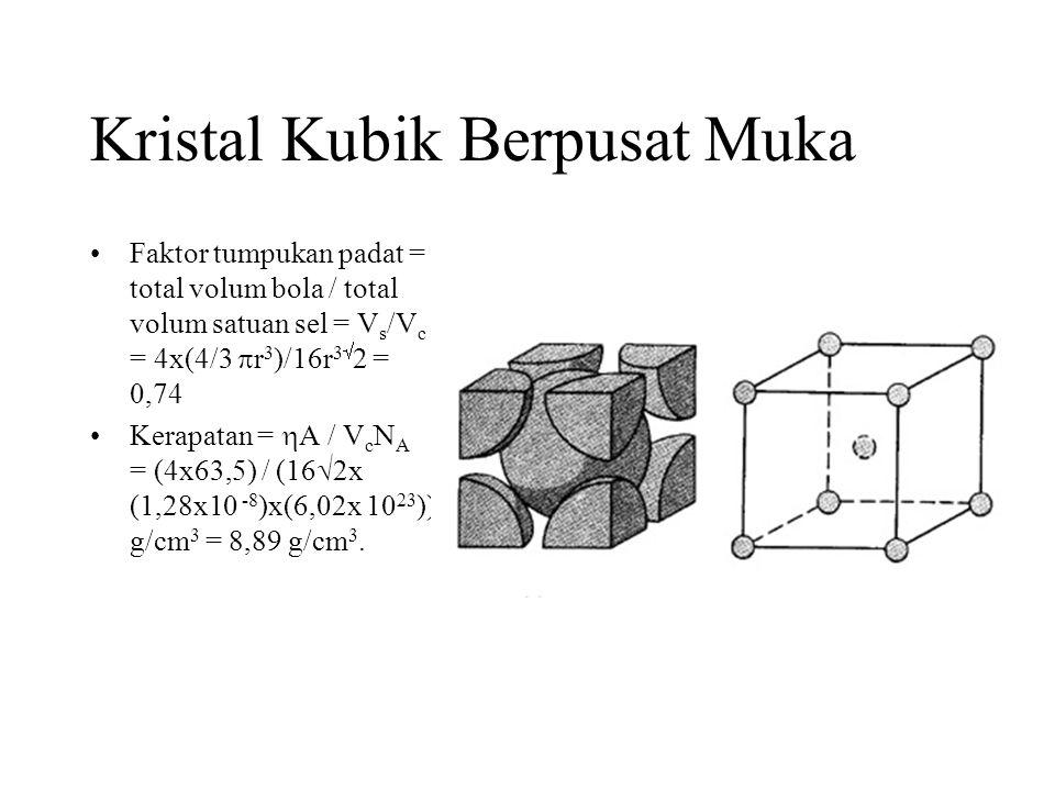 Kristal Kubik Berpusat Muka •Faktor tumpukan padat = total volum bola / total volum satuan sel = V s /V c = 4x(4/3  r 3 )/16r 3  2 = 0,74 •Kerapatan =  A / V c N A = (4x63,5) / (16  2x (1,28x10 -8 )x(6,02x 10 23 )) g/cm 3 = 8,89 g/cm 3.
