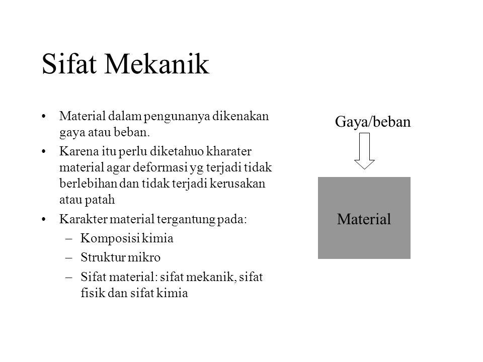 Sifat Mekanik •Material dalam pengunanya dikenakan gaya atau beban.