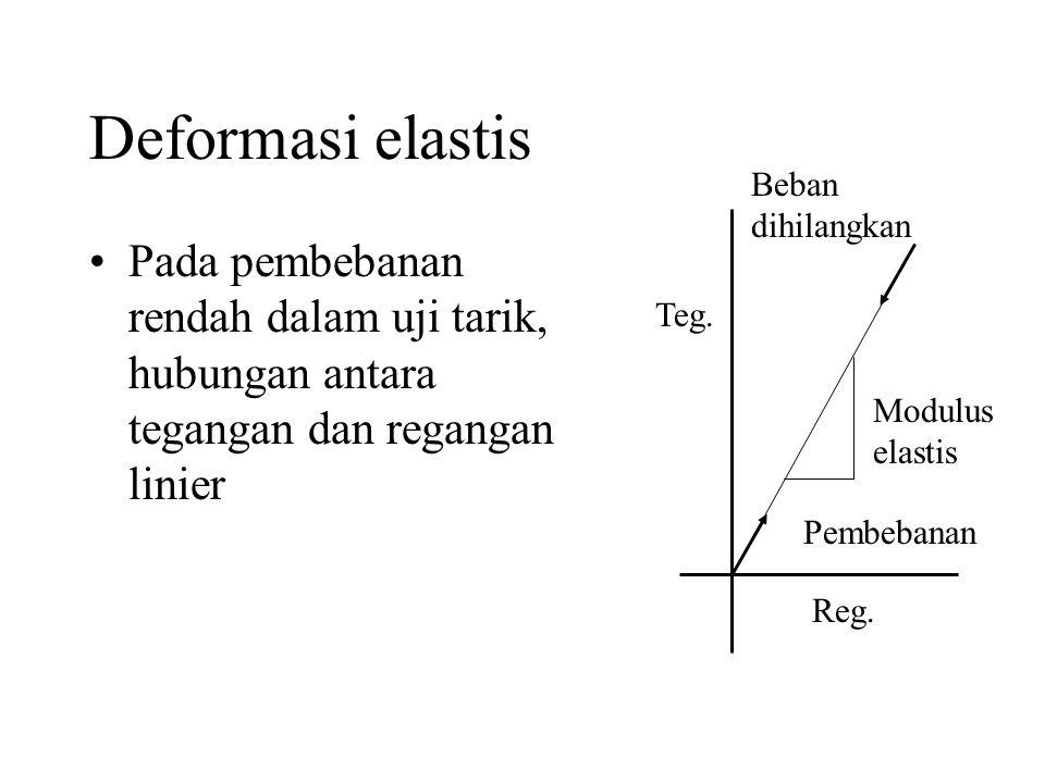 Deformasi elastis •Pada pembebanan rendah dalam uji tarik, hubungan antara tegangan dan regangan linier Teg.