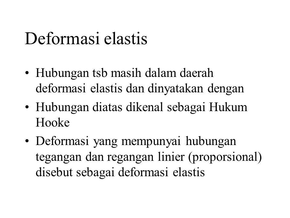 Deformasi elastis •Hubungan tsb masih dalam daerah deformasi elastis dan dinyatakan dengan •Hubungan diatas dikenal sebagai Hukum Hooke •Deformasi yang mempunyai hubungan tegangan dan regangan linier (proporsional) disebut sebagai deformasi elastis