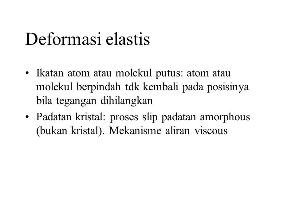Deformasi elastis •Ikatan atom atau molekul putus: atom atau molekul berpindah tdk kembali pada posisinya bila tegangan dihilangkan •Padatan kristal: proses slip padatan amorphous (bukan kristal).