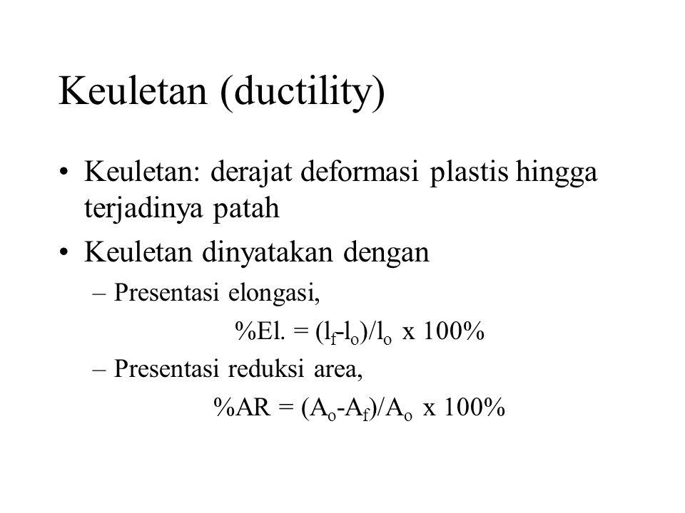 Keuletan (ductility) •Keuletan: derajat deformasi plastis hingga terjadinya patah •Keuletan dinyatakan dengan –Presentasi elongasi, %El.