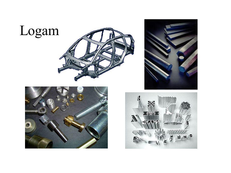 Tegangan dan regangan sebenarnya •Pada daerah necking, luas tampang lintang sampel uji material •Tegangan sebenarnya  T = F/A i •Regangan sebenarnya  T = ln l i /l o Teg.