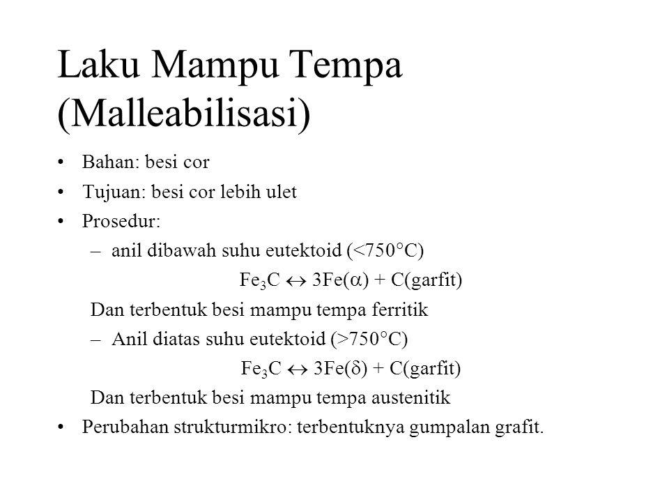 Laku Mampu Tempa (Malleabilisasi) •Bahan: besi cor •Tujuan: besi cor lebih ulet •Prosedur: –anil dibawah suhu eutektoid (<750  C) Fe 3 C  3Fe(  ) + C(garfit) Dan terbentuk besi mampu tempa ferritik –Anil diatas suhu eutektoid (>750  C) Fe 3 C  3Fe(  ) + C(garfit) Dan terbentuk besi mampu tempa austenitik •Perubahan strukturmikro: terbentuknya gumpalan grafit.