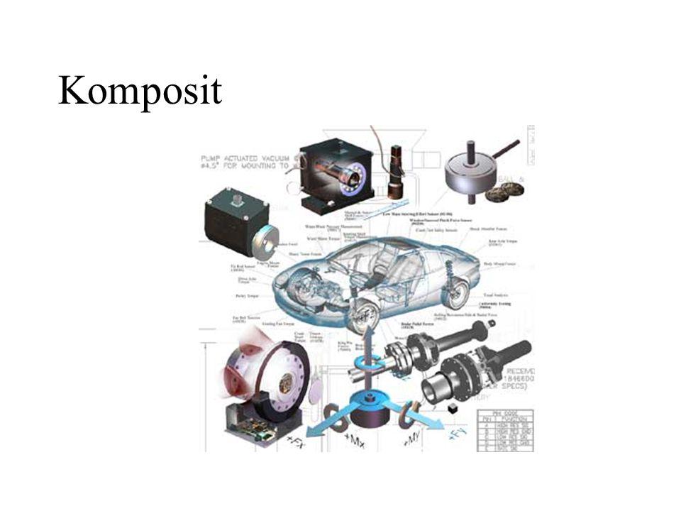 Baja karbon •Menurut kadungan C –Baja karbon rendah: C<0,3%, utk baut, mur, lembaran, pelat, tabung, pipa, komponen mesin berkekuatan rendah –Baja karbon menengah: 0,3%<C<0,6%, utk roda gigi, axle, batang penghubung, crankshaft, rel, komponen utk mesin pengerjaan logam –Baja karbon tinggi: 0,6%<C<1,0%, utk mata pahat, kabel, kawat musik, pegas