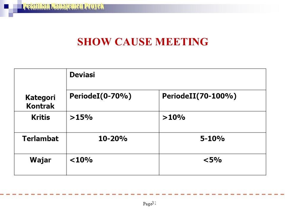 Kategori Kontrak Deviasi PeriodeI(0-70%)PeriodeII(70-100%) Kritis>15%>10% Terlambat10-20%5-10% Wajar<10%<5% Pelatihan Manajemen Proyek 31 SHOW CAUSE M
