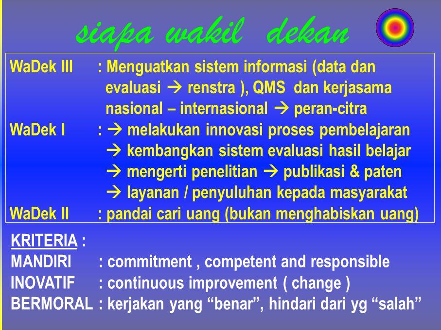 siapa wakil dekan WaDek III : Menguatkan sistem informasi (data dan evaluasi  renstra ), QMS dan kerjasama nasional – internasional  peran-citra WaD