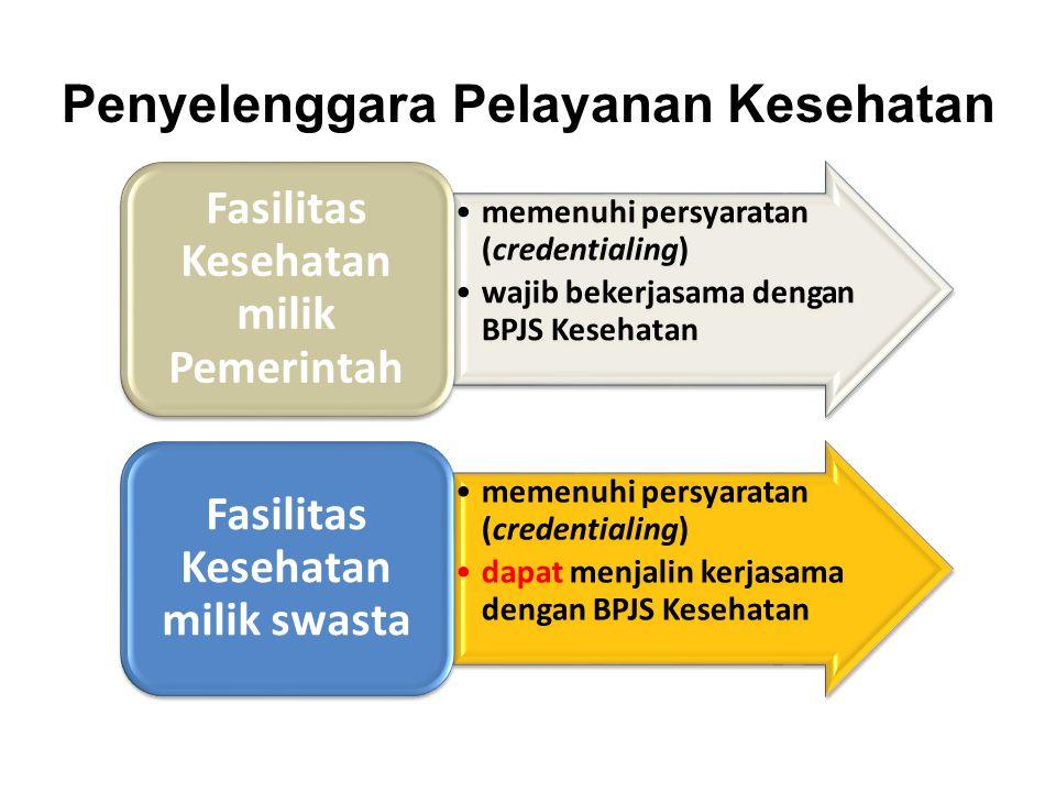 Penyelenggara Pelayanan Kesehatan •memenuhi persyaratan (credentialing) •wajib bekerjasama dengan BPJS Kesehatan Fasilitas Kesehatan milik Pemerintah