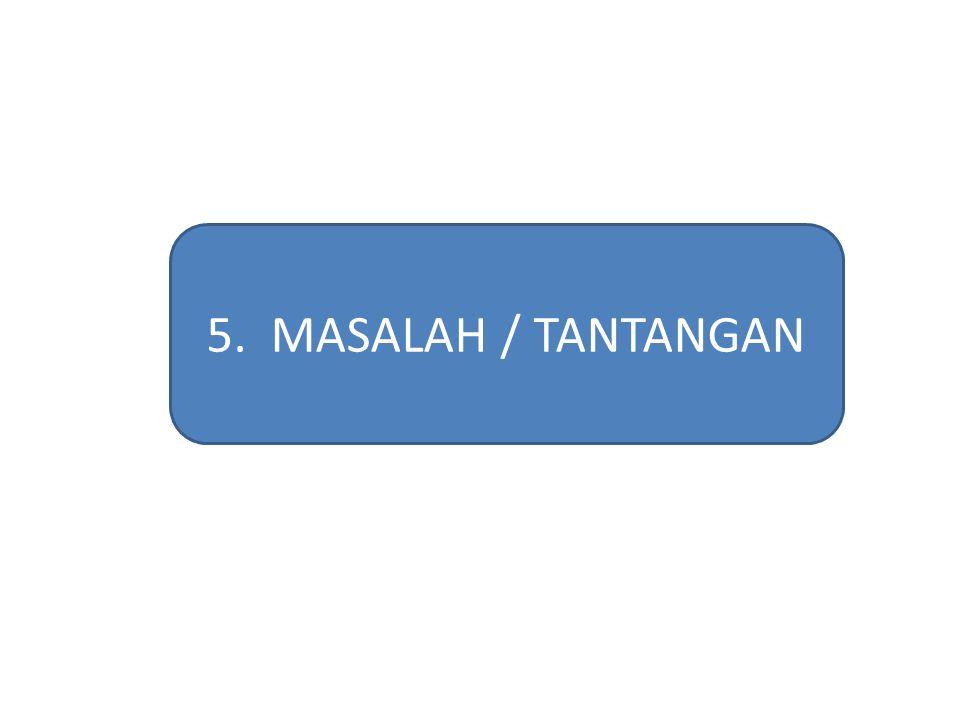5. MASALAH / TANTANGAN