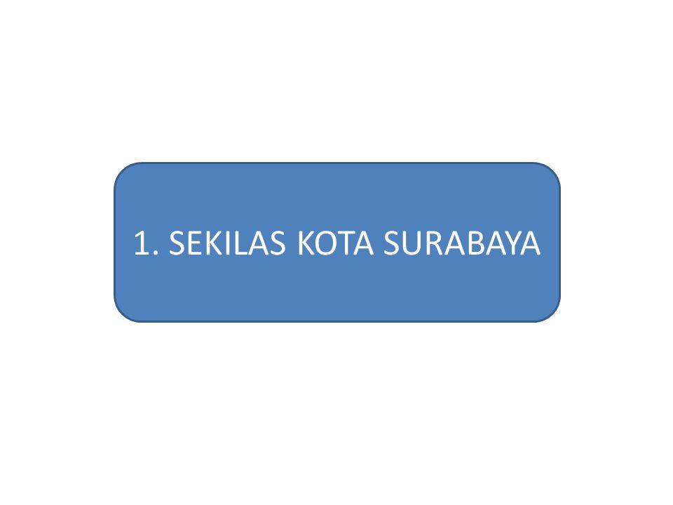 A.Tarif Kapitasi di Puskesmas NOPUSKESMASTARIF (Rp) 1.Puskesmas Kota Surabaya6.000 B.