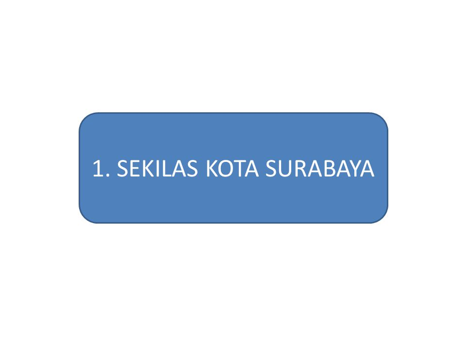 Sekilas Kota Surabaya Karakteristik Geografi Terletak antara 07 21 lintang selatan dan 112 36 s.d 112 54 bujur timur.