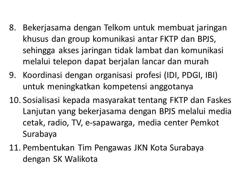 8.Bekerjasama dengan Telkom untuk membuat jaringan khusus dan group komunikasi antar FKTP dan BPJS, sehingga akses jaringan tidak lambat dan komunikas