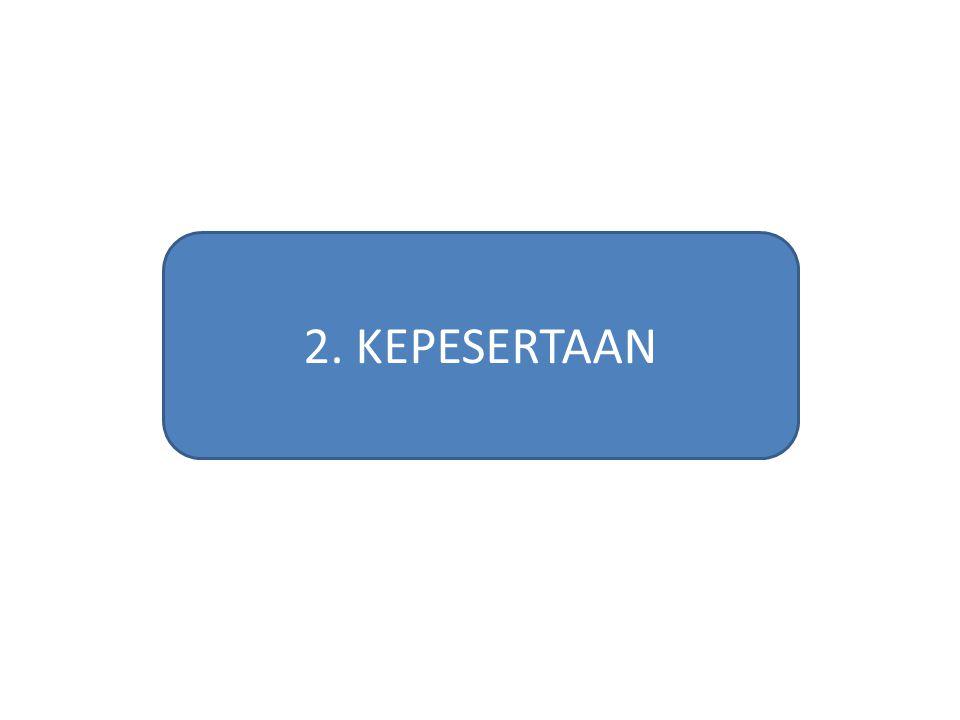 2. KEPESERTAAN