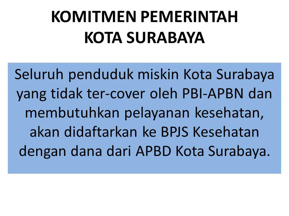 KOMITMEN PEMERINTAH KOTA SURABAYA Seluruh penduduk miskin Kota Surabaya yang tidak ter-cover oleh PBI-APBN dan membutuhkan pelayanan kesehatan, akan d