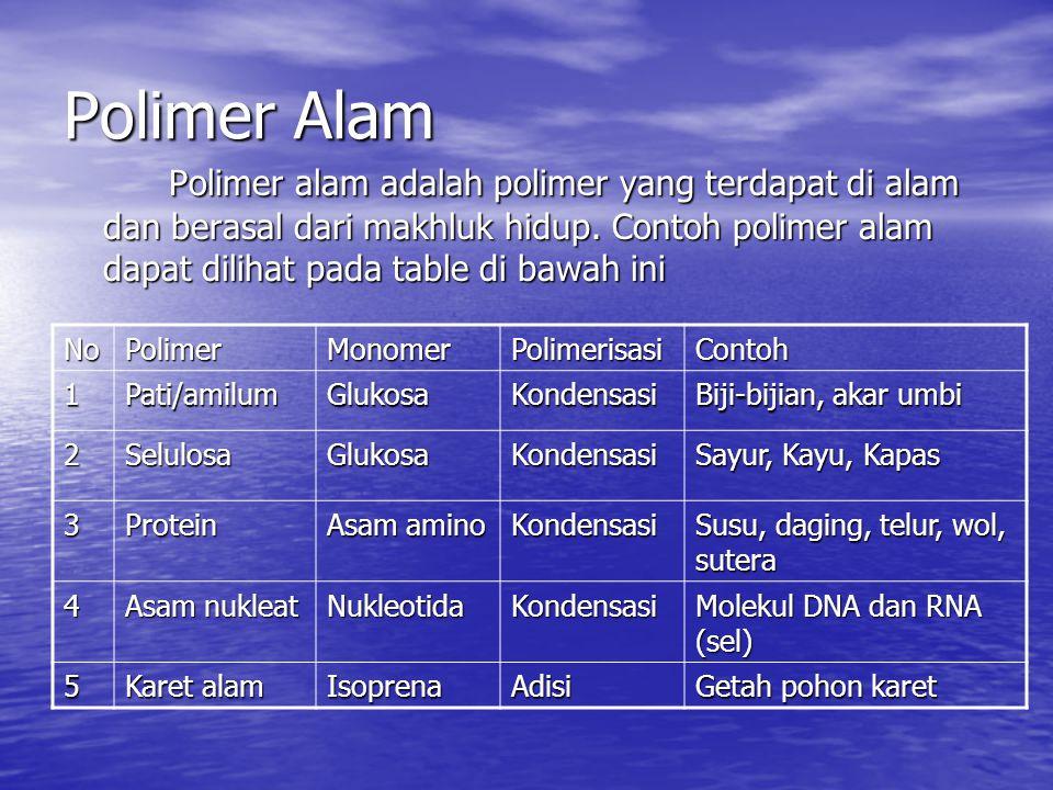 Polimer Alam Polimer alam adalah polimer yang terdapat di alam dan berasal dari makhluk hidup. Contoh polimer alam dapat dilihat pada table di bawah i