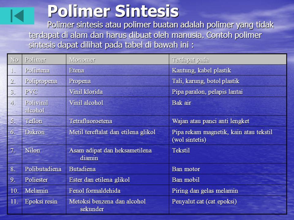 Polimer Sintesis Polimer sintesis atau polimer buatan adalah polimer yang tidak terdapat di alam dan harus dibuat oleh manusia. Contoh polimer sintesi