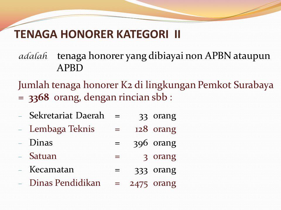 TENAGA HONORER KATEGORI II adalah tenaga honorer yang dibiayai non APBN ataupun APBD Jumlah tenaga honorer K2 di lingkungan Pemkot Surabaya = 3368 orang, dengan rincian sbb : – Sekretariat Daerah=33orang – Lembaga Teknis=128orang – Dinas=396orang – Satuan=3orang – Kecamatan=333orang – Dinas Pendidikan=2475orang